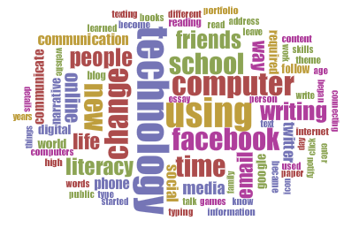 dignarrativewordle2